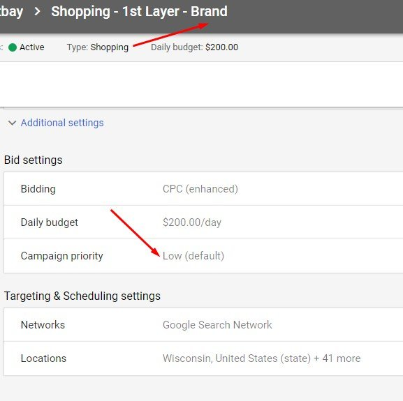 Google Shopping Campaign Priorities